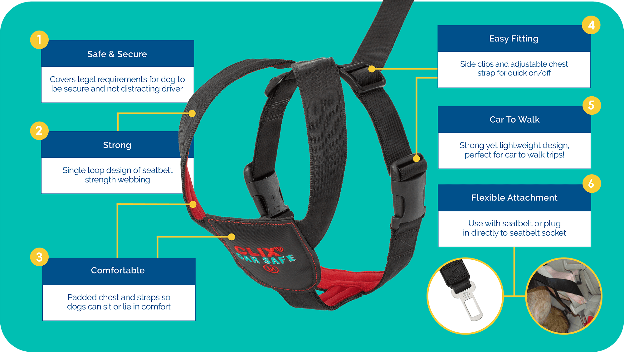 Features guide for CLIX Carsafe harness