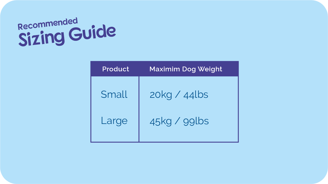 Size guide for Halti Walking Lead