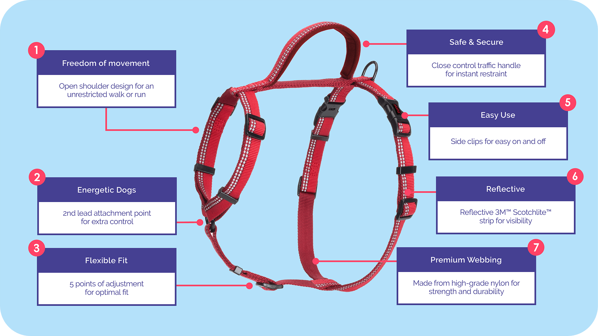 Features guide for Halti Walking Harness