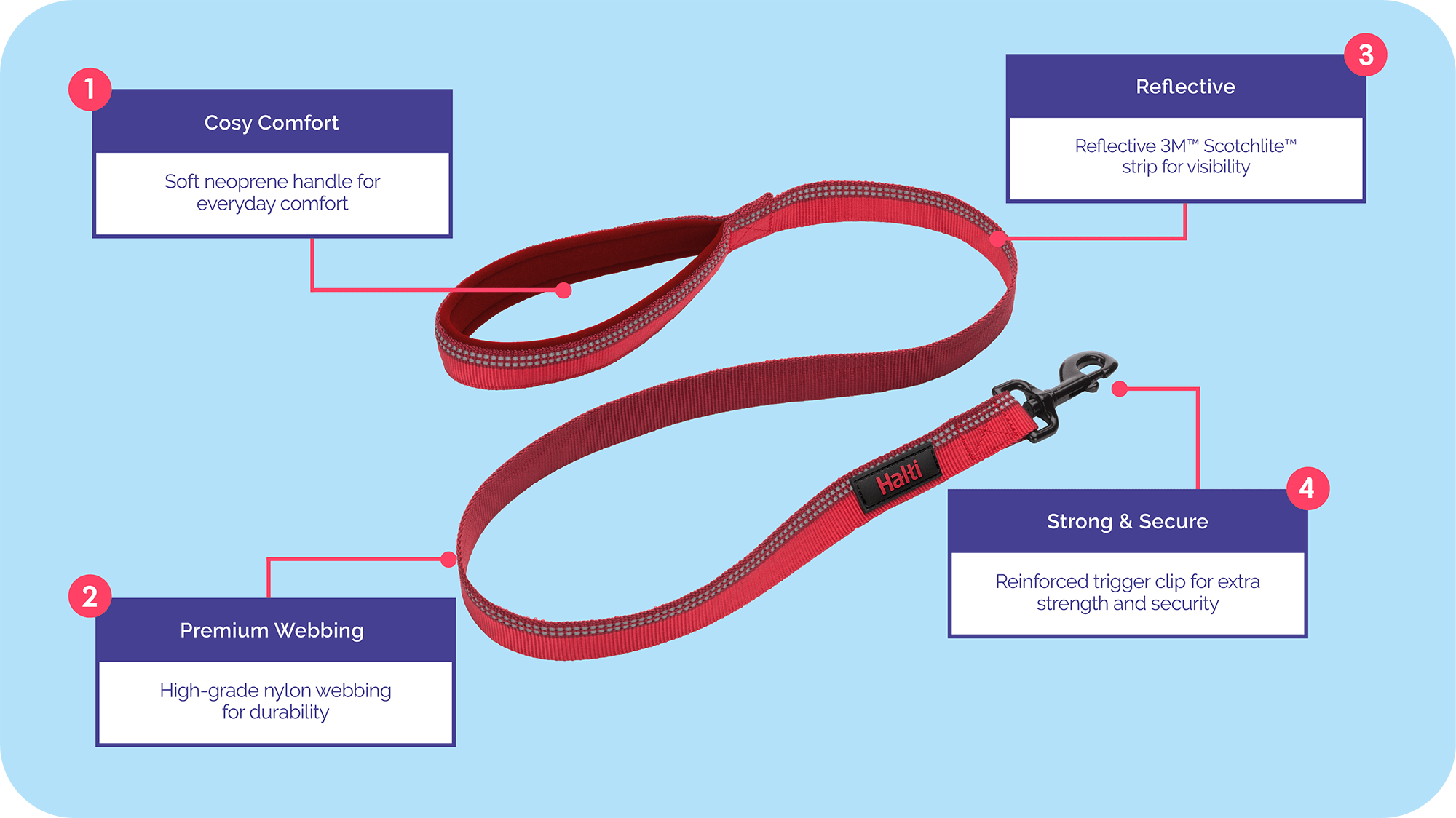 Features guide for Halti Walking Lead