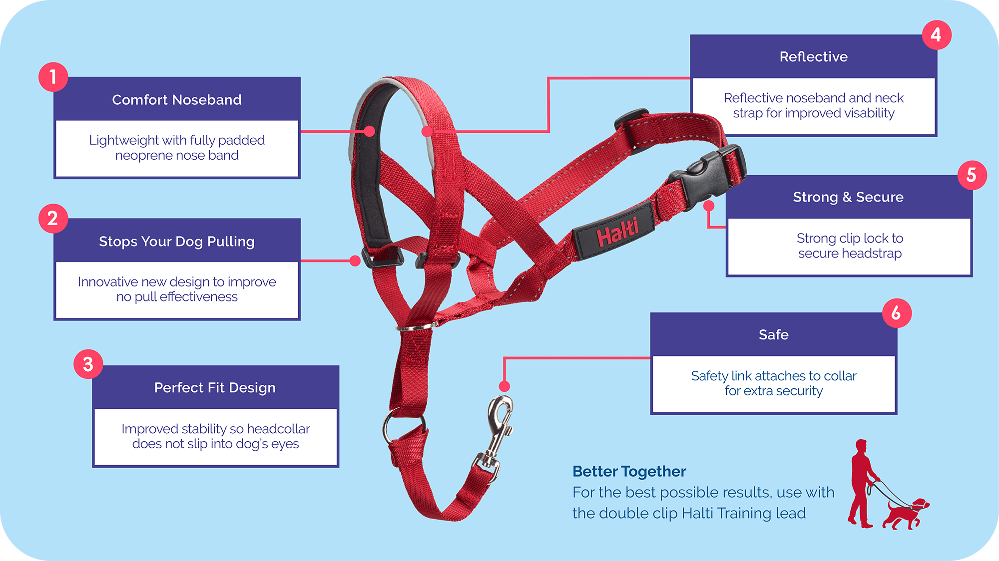 Features guide for Halti Headcollar
