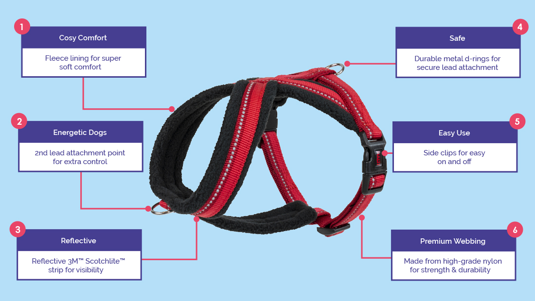 Features of the Halti Comy Harness